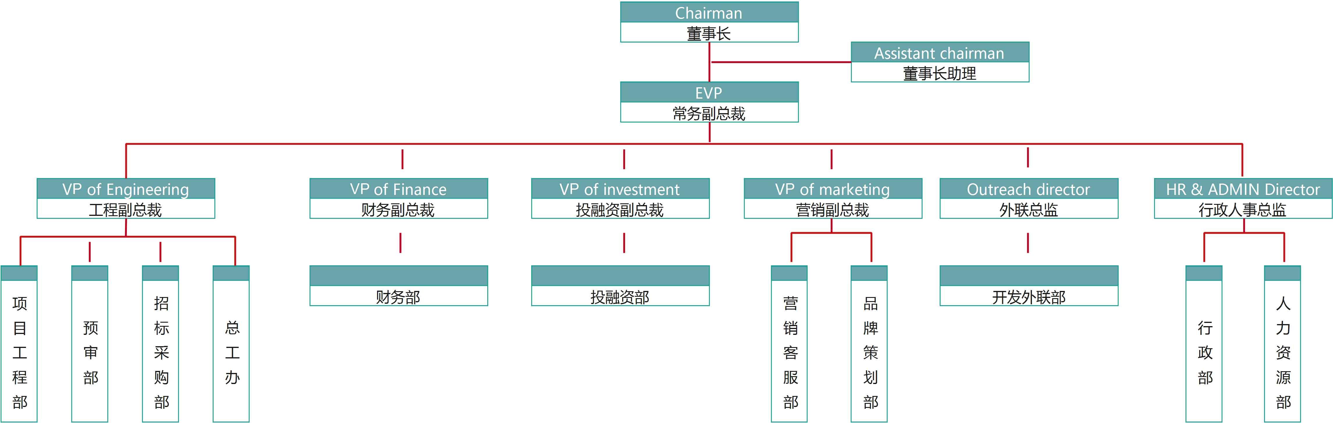 组织架构01.jpg